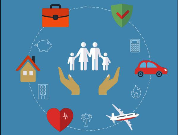 بیمه تامین اجتماعی